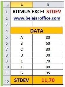 standar deviasi data kelompok