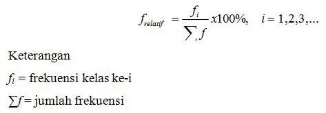 contoh soal distribusi frekuensi dan jawabannya brainly