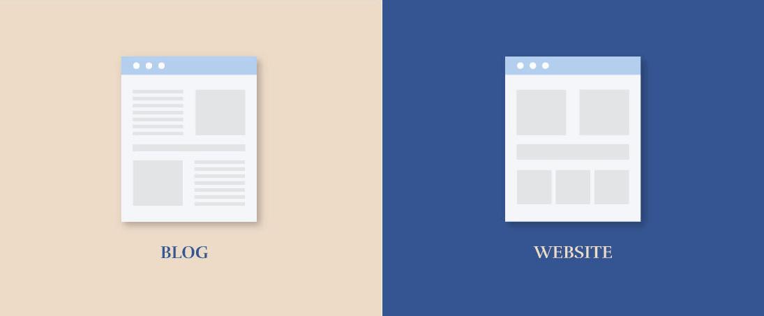 perbedaan blog dan website berdasarkan tampilannya