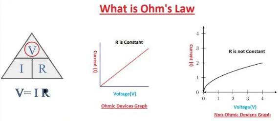 rumus hukum ohm