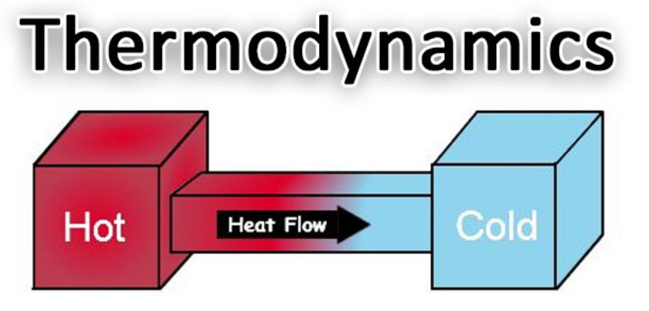 termodinamika kelas 11