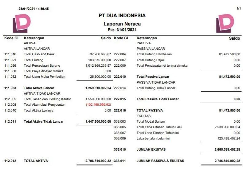 17+ Contoh Soal Laporan Posisi Keuangan Pictures - Contoh ...