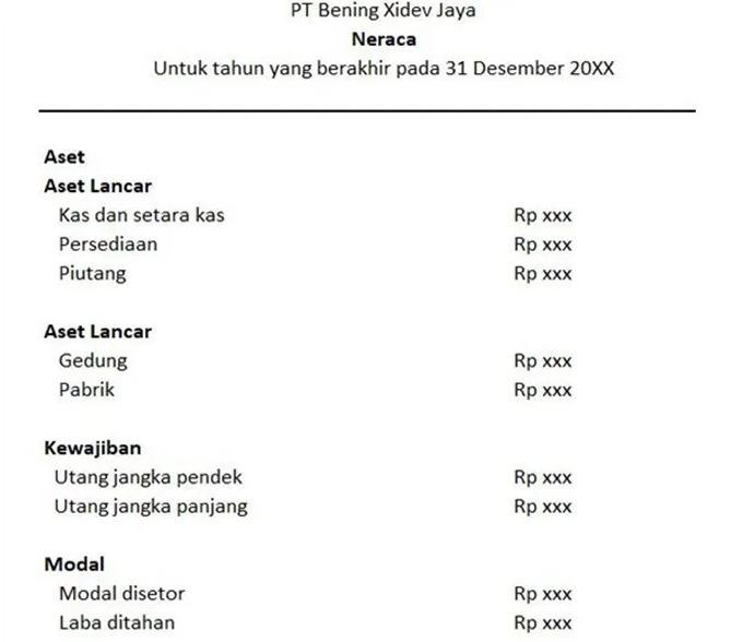 laporan posisi keuangan perusahaan dagang