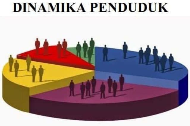Unsur Dinamika Penduduk